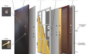Как самостоятельно сделать звукоизоляцию двери