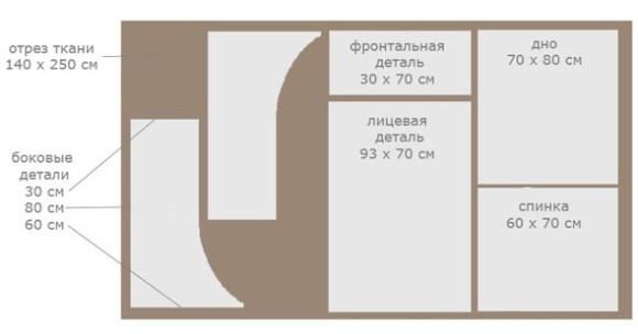 Выкройка для прямоугольного кресла-мешка