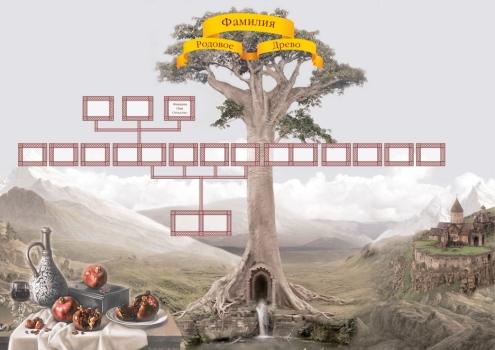 Правила создания генеалогического дерева