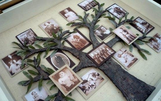 изготовления генеалогического дерева