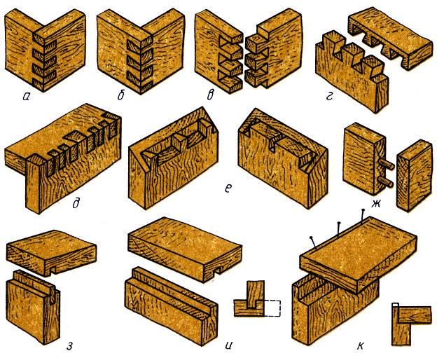 Соединения деревянных деталей своими руками 86