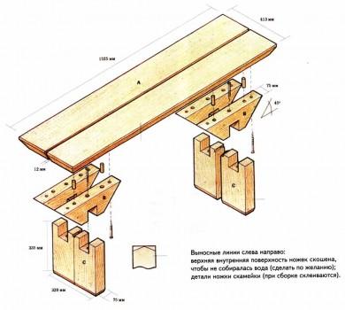 Рекомендации по изготовлению лавки из дерева своими руками