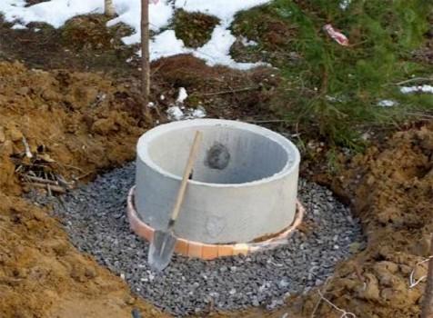 Где копать колодец?