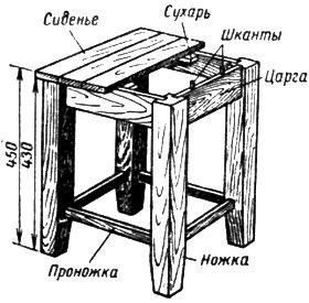 Конструкция табуретки