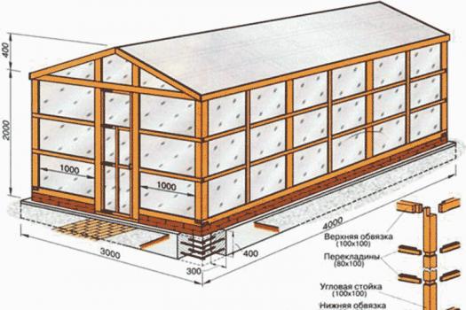 Создание кондуктора и сборка стен
