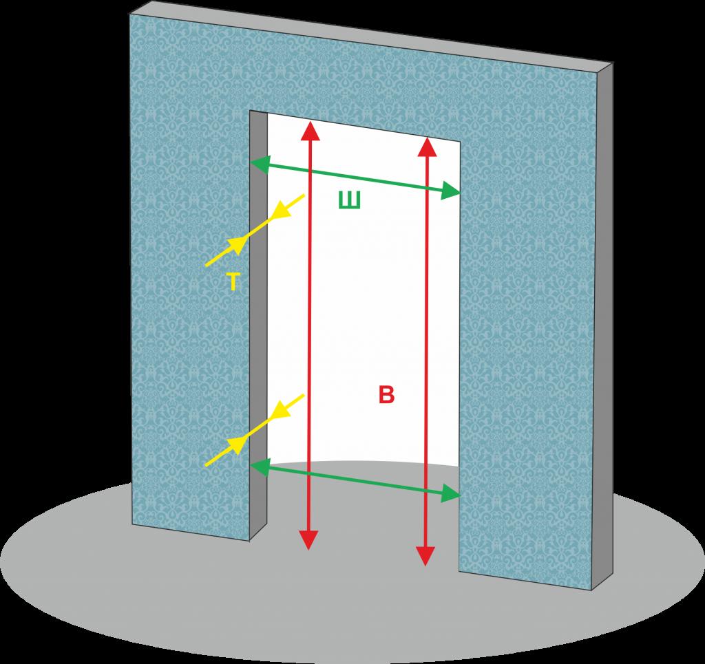 Как сделать проём под дверь