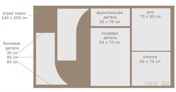 Выкройка бескаркасного дивана
