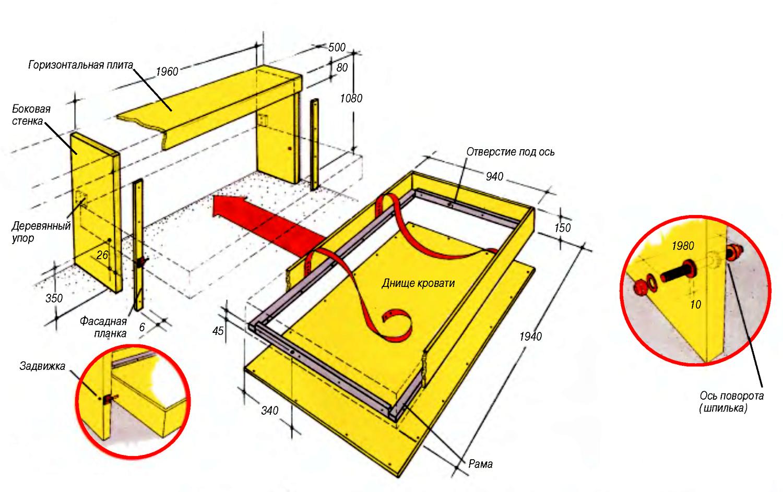Откидная кровать своими руками чертежи