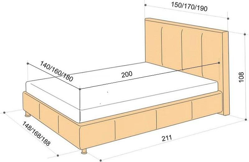 Как сделать двуспальную кровать своими руками размеры